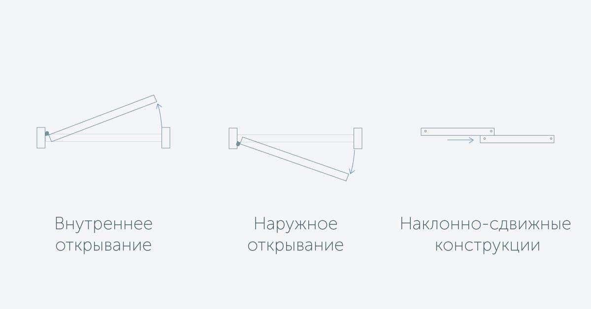 Разновидности металлопластиковых дверей