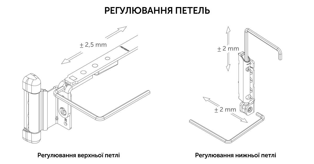 Регулювання положення стулки за горизонталлю і вертикаллю