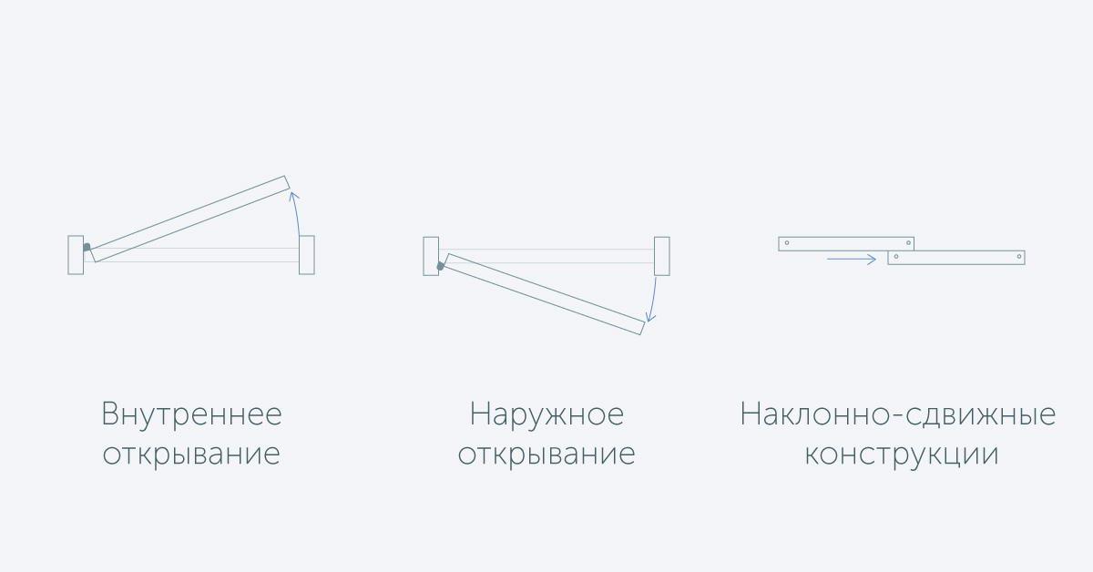 Металлопластиковые двери. Их типы и разновидности